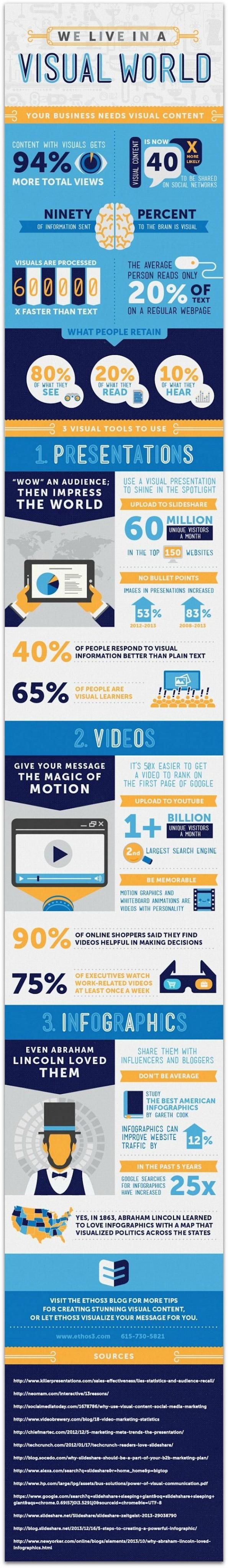 Ik-zie-ik-zie-wat-jij-niet-ziet-waarom-visuele-content-beter-scoort-dan-tekst-infographic-595x4091